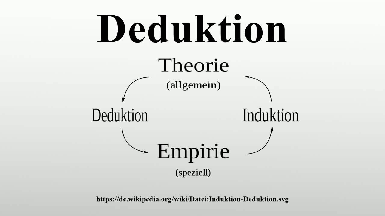 Deduktion – Macht und Grenzen der Mathematik