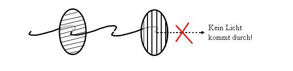 Polarisationsfilter 2