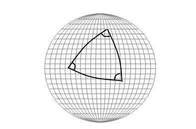 Dreieck im gekrümmten Raum